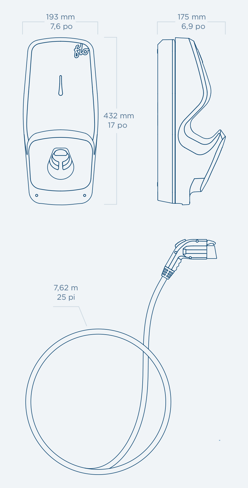 Specification Flo G5